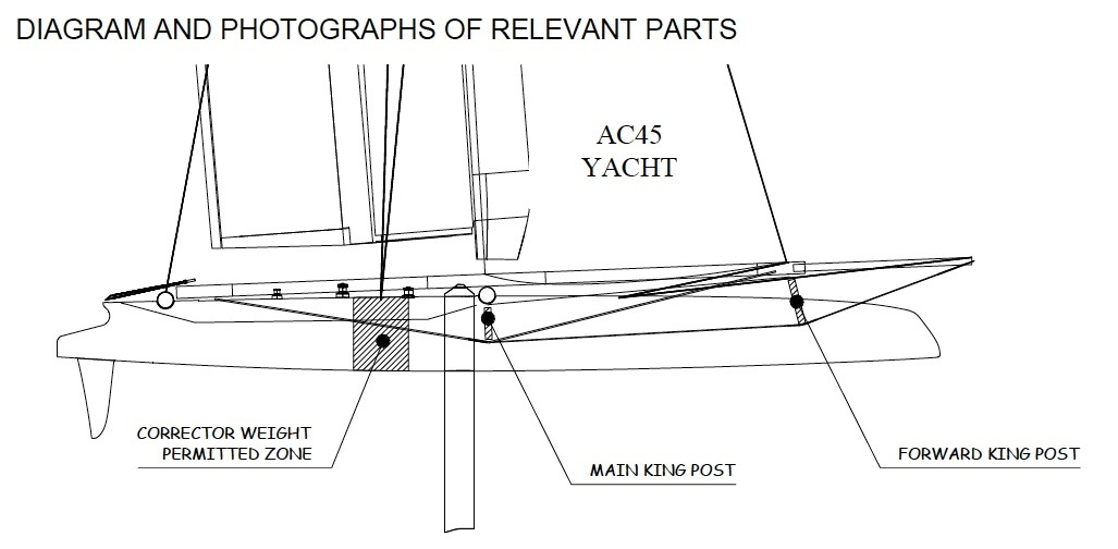 "Cheating in America's Cup 2013. Oracle Team USA added weight and used illegal parts in their ""one design"" AC45 yacht."
