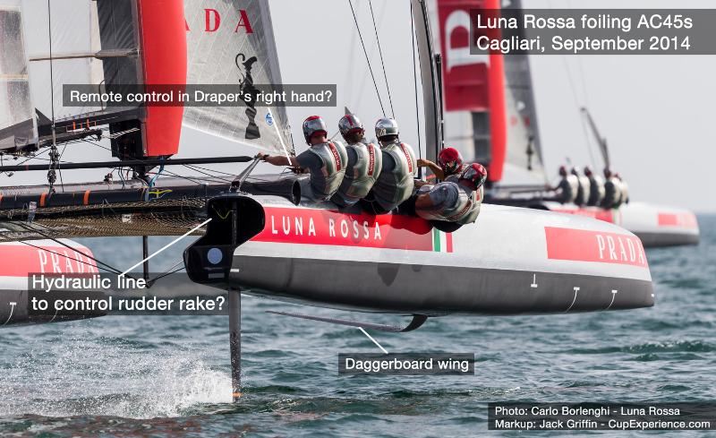 America's Cup Luna Rossa Foiling AC45
