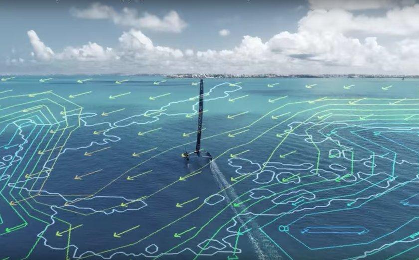 America's Cup wind model for Bermuda
