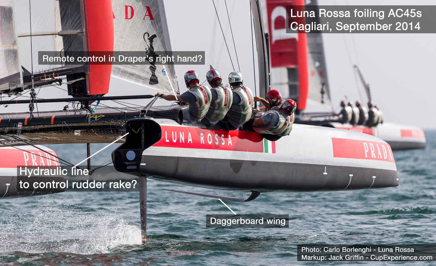 America's Cup  Luna Rossa running two boat testing with foiling AC45's