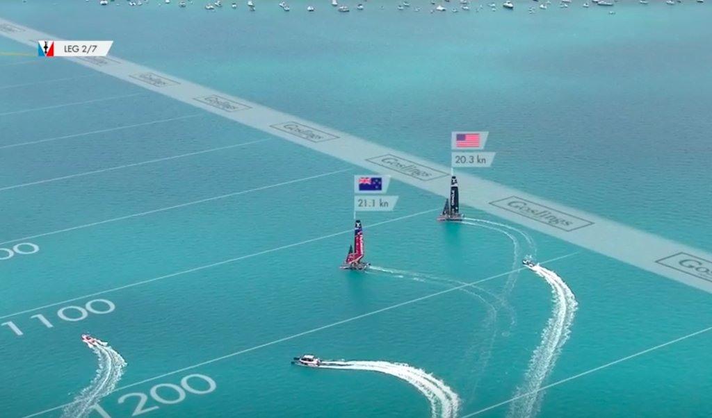NZL and USA gybe together on leg 2 of Race 9 - 2017 America's Cup Match