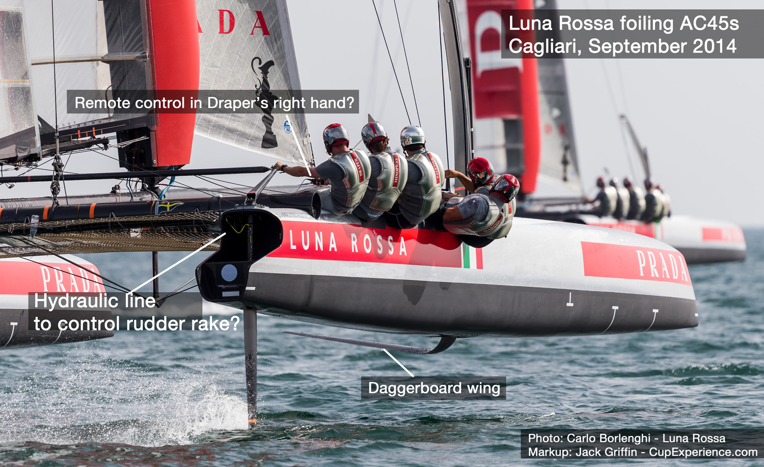 2017 America's Cup - Luna Rossa has modified two AC45s for testing