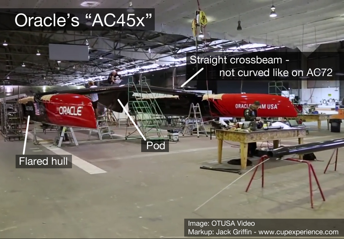 2017 America's Cup - Oracle Team USA AC45x test boat in construction, Nov'14