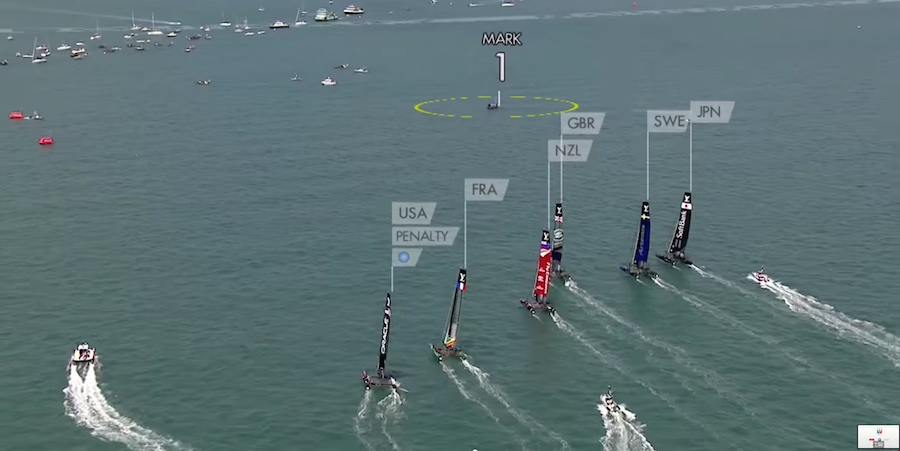 America's Cup Oracle Team USA with a penalty they picked up at the start of Race 2.