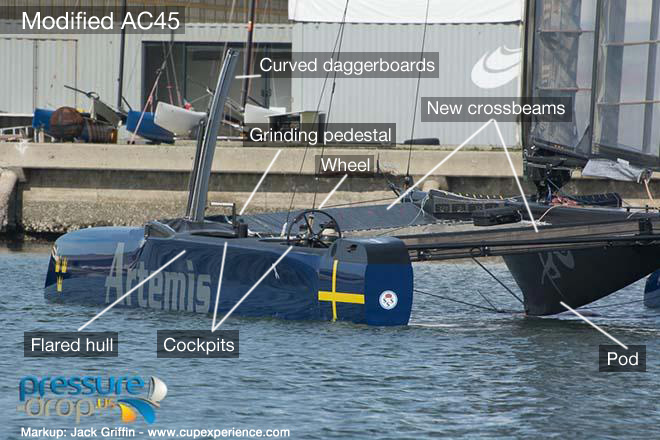 "America's Cup Artemis Racing's AC45x ""Turbo"""