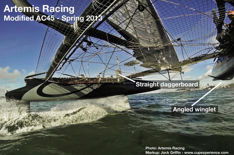America's Cup Artemis Racing AC45