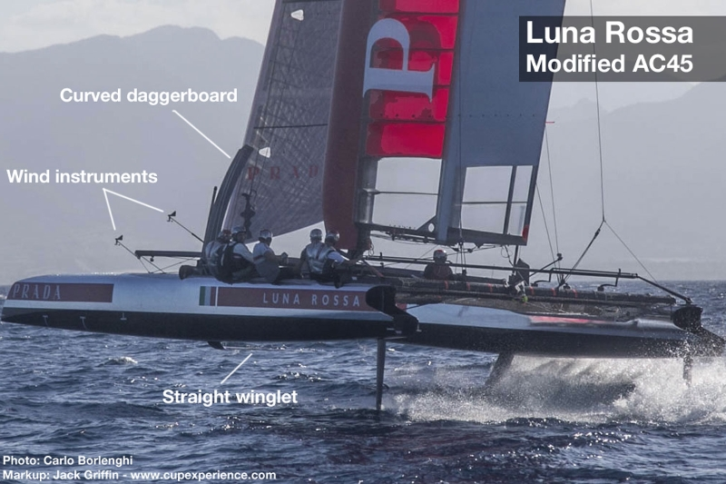 America's Cup Luna Rossa has been testing curved daggerboards with straight winglets