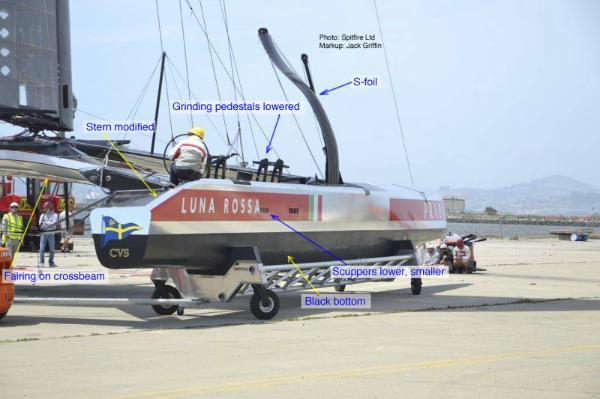 America's Cup Luna Rossa's AC72 in California